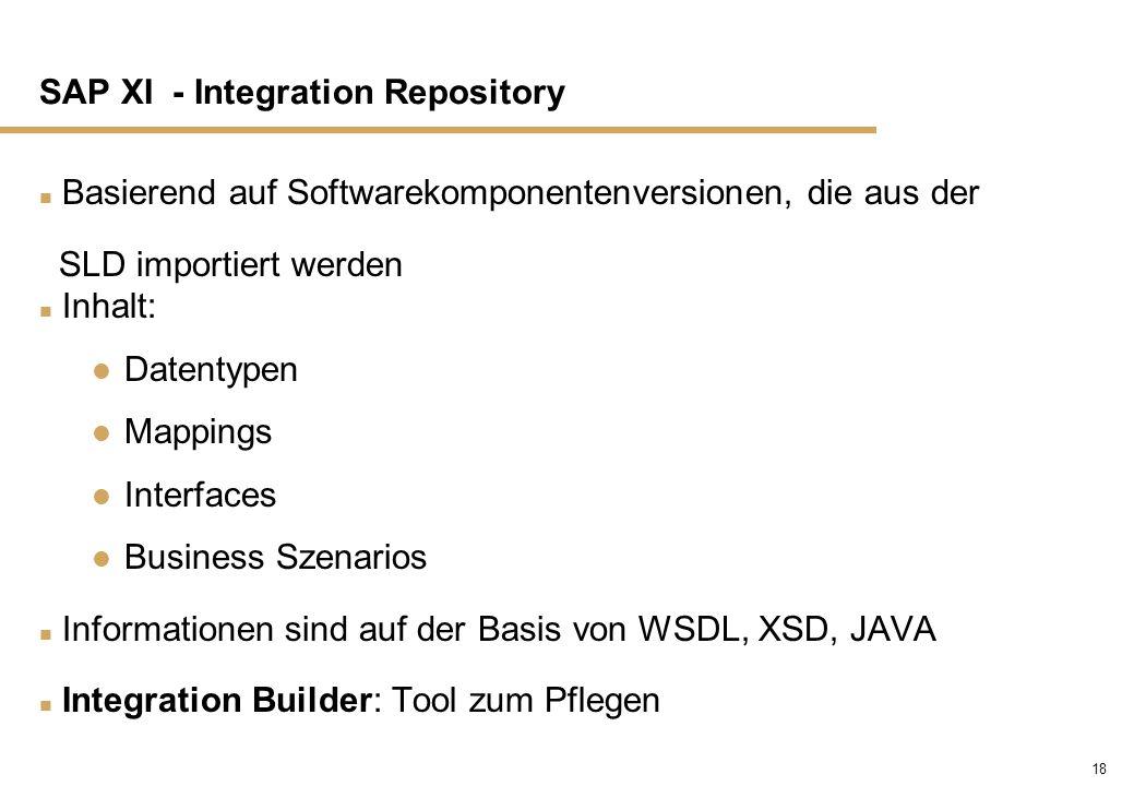 18 SAP XI - Integration Repository n Basierend auf Softwarekomponentenversionen, die aus der SLD importiert werden n Inhalt: Datentypen Mappings Inter