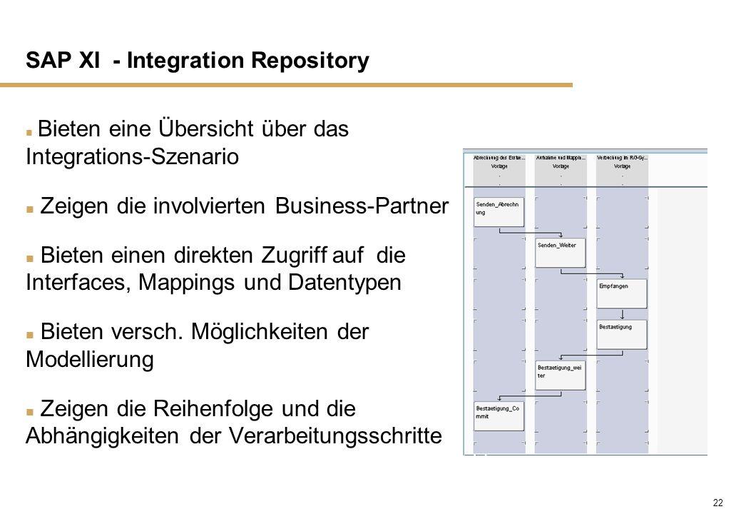 22 SAP XI - Integration Repository n Bieten eine Übersicht über das Integrations-Szenario n Zeigen die involvierten Business-Partner n Bieten einen di