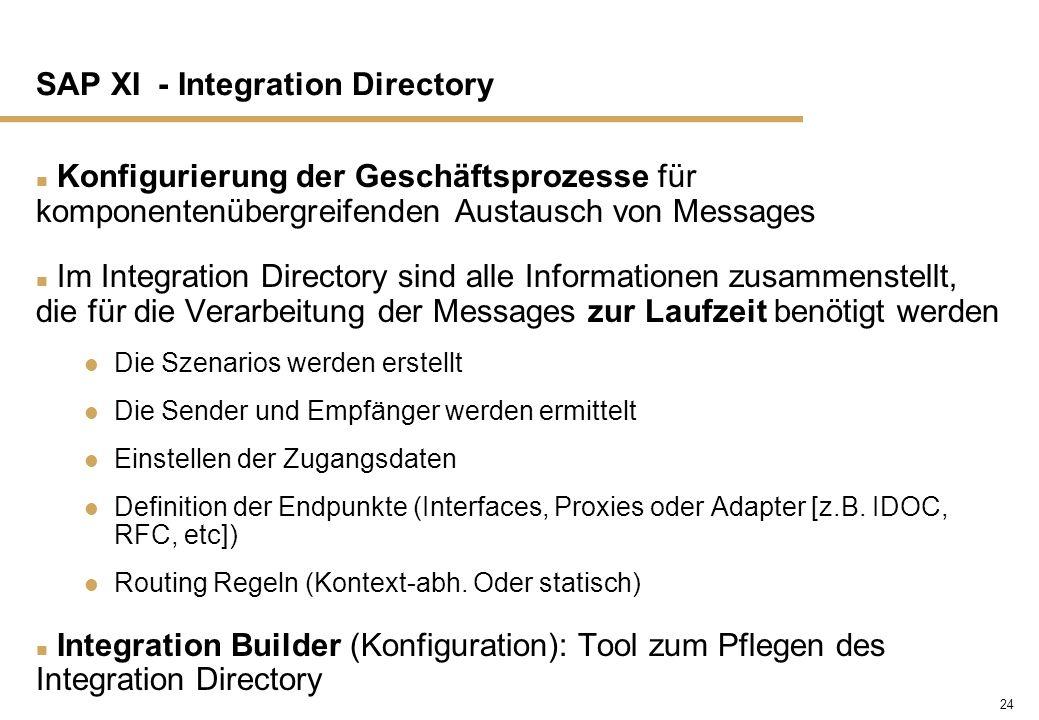 24 SAP XI - Integration Directory n Konfigurierung der Geschäftsprozesse für komponentenübergreifenden Austausch von Messages n Im Integration Directo