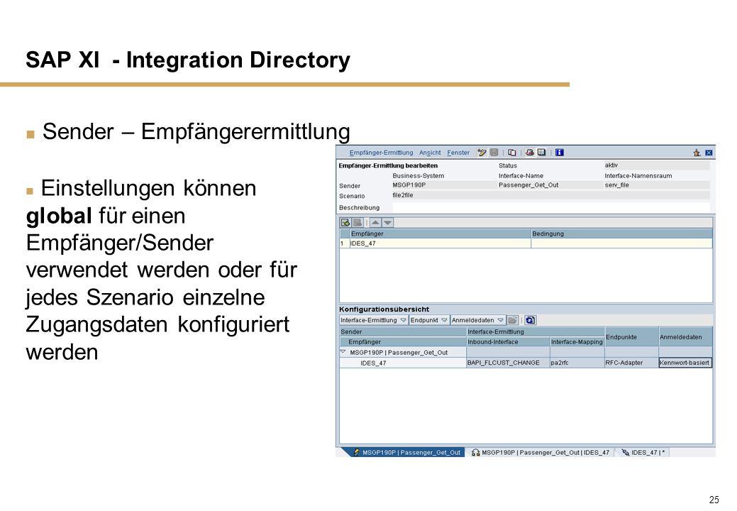 25 SAP XI - Integration Directory n Sender – Empfängerermittlung n Einstellungen können global für einen Empfänger/Sender verwendet werden oder für je
