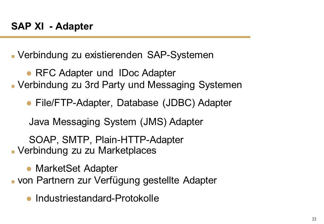 33 SAP XI - Adapter n Verbindung zu existierenden SAP-Systemen RFC Adapter und IDoc Adapter n Verbindung zu 3rd Party und Messaging Systemen File/FTP-