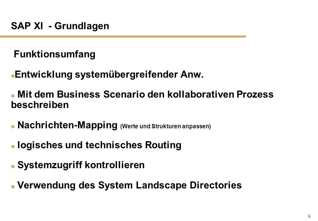 17 SAP XI - Integration Builder Der Integration Builder ist die zentrale Entwicklungsumgebung, um zur Designzeit alle Designobjekte für das Integration Repository zu entwickeln und zur Konfigurationszeit alle Konfigurationsobjekte für das Integration Directory zu definieren.