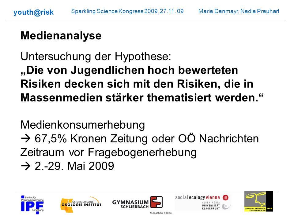 Maria Danmayr, Nadia Prauhart youth@risk Sparkling Science Kongress 2009, 27.11. 09 Untersuchung der Hypothese: Die von Jugendlichen hoch bewerteten R