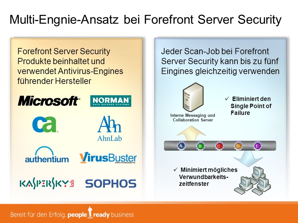 Multi-Engnie-Ansatz bei Forefront Server Security Forefront Server Security Produkte beinhaltet und verwendet Antivirus-Engines führender Hersteller J