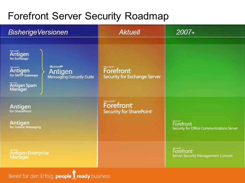 Forefront Server Security Roadmap BisherigeVersionenAktuell2007 + Microsoft ® Antigen Messaging Security Suite