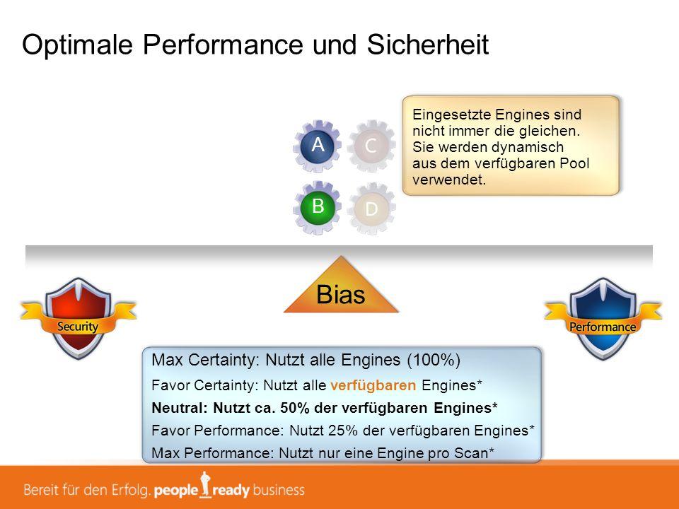 Optimale Performance und Sicherheit Bias Eingesetzte Engines sind nicht immer die gleichen. Sie werden dynamisch aus dem verfügbaren Pool verwendet. A