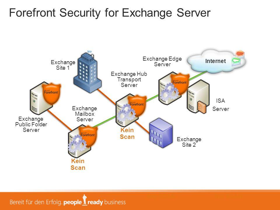 Forefront Security for Exchange Server Exchange Public Folder Server Exchange Mailbox Server Exchange Hub Transport Server Internet Exchange Edge Serv