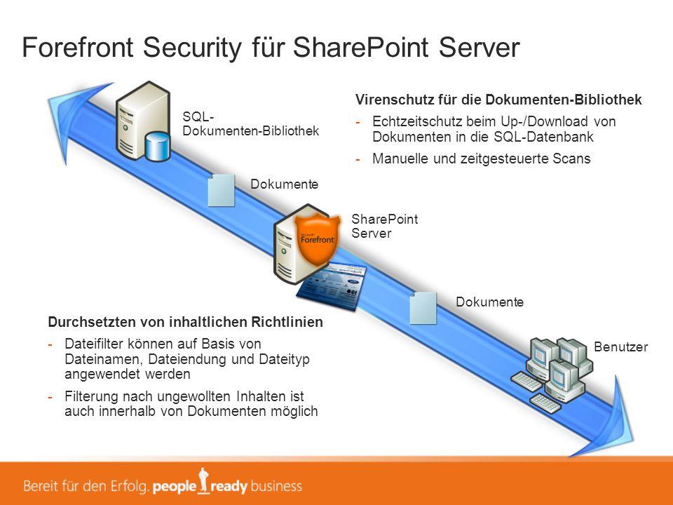 Forefront Security für SharePoint Server SQL- Dokumenten-Bibliothek Dokumente Benutzer Dokumente SharePoint Server Virenschutz für die Dokumenten-Bibl
