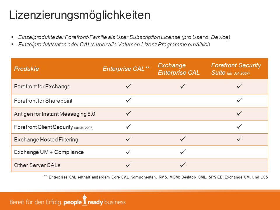 Lizenzierungsmöglichkeiten ProdukteEnterprise CAL** Exchange Enterprise CAL Forefront Security Suite (ab Juli 2007) Forefront for Exchange Forefront f