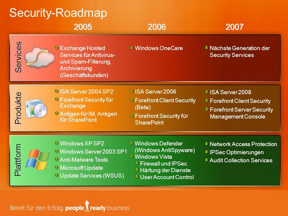 Security-Roadmap 200520072006 Services Plattform Produkte Exchange Hosted Services für Antivirus- und Spam-Filterung, Archivierung (Geschäftskunden) I