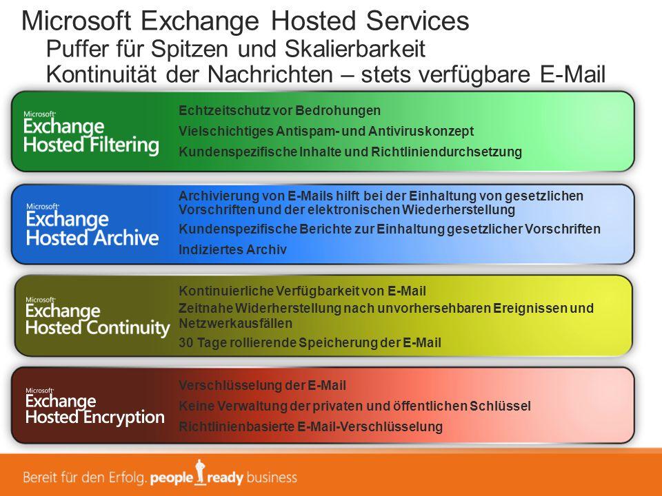 Microsoft Exchange Hosted Services Puffer für Spitzen und Skalierbarkeit Kontinuität der Nachrichten – stets verfügbare E-Mail Echtzeitschutz vor Bedr