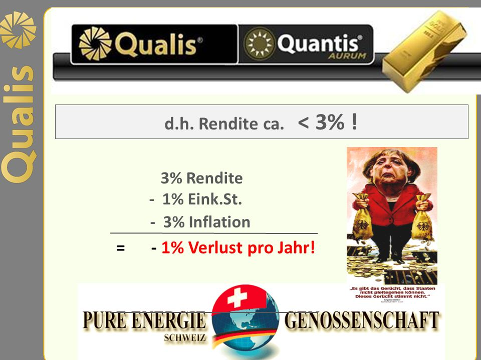 Ca. 2,5 Billionen Euro (!) sind in Sparbücher, Festgeld, Kapital-LV und BSV zu < 3% angelegt. d.h. Rendite ca. < 3% ! 7 Die Deutschen sparen sich arm