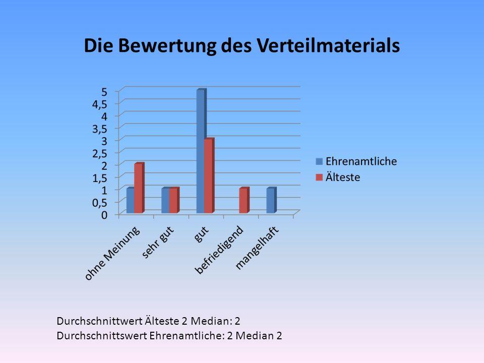 Die Bewertung des Verteilmaterials Durchschnittwert Älteste 2 Median: 2 Durchschnittswert Ehrenamtliche: 2 Median 2