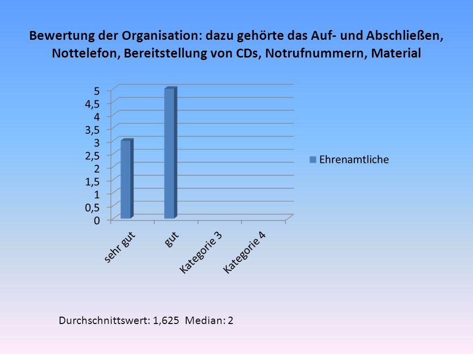 Bewertung der Organisation: dazu gehörte das Auf- und Abschließen, Nottelefon, Bereitstellung von CDs, Notrufnummern, Material Durchschnittswert: 1,625 Median: 2