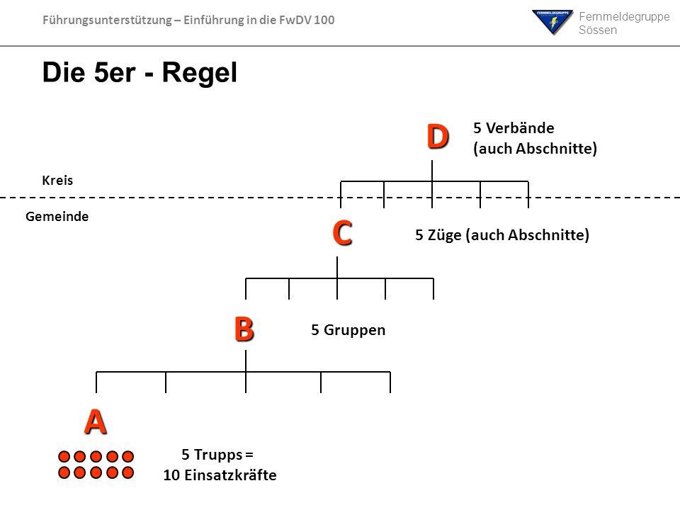 Fernmeldegruppe Sössen Führungsunterstützung – Einführung in die FwDV 100 Die 5er - Regel 5 Trupps = 10 EinsatzkräfteA B 5 Gruppen C 5 Züge (auch Absc