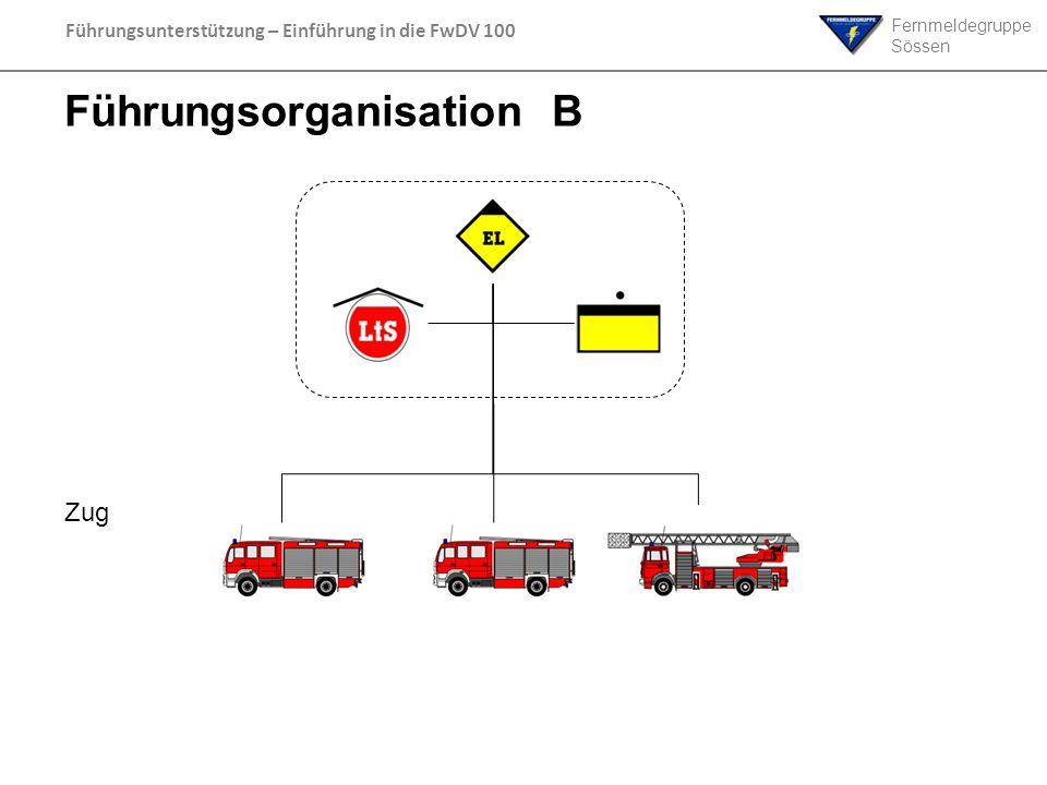 Fernmeldegruppe Sössen Führungsunterstützung – Einführung in die FwDV 100 Führungsorganisation B Zug
