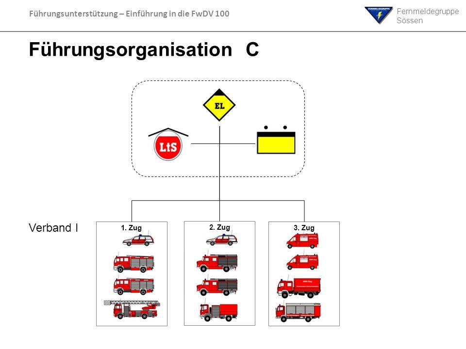 Fernmeldegruppe Sössen Führungsunterstützung – Einführung in die FwDV 100 Führungsorganisation C 1. Zug 2. Zug 3. Zug Verband I