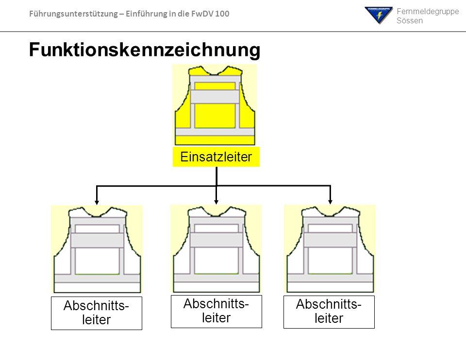 Fernmeldegruppe Sössen Führungsunterstützung – Einführung in die FwDV 100 Funktionskennzeichnung Einsatzleiter Abschnitts- leiter Abschnitts- leiter A