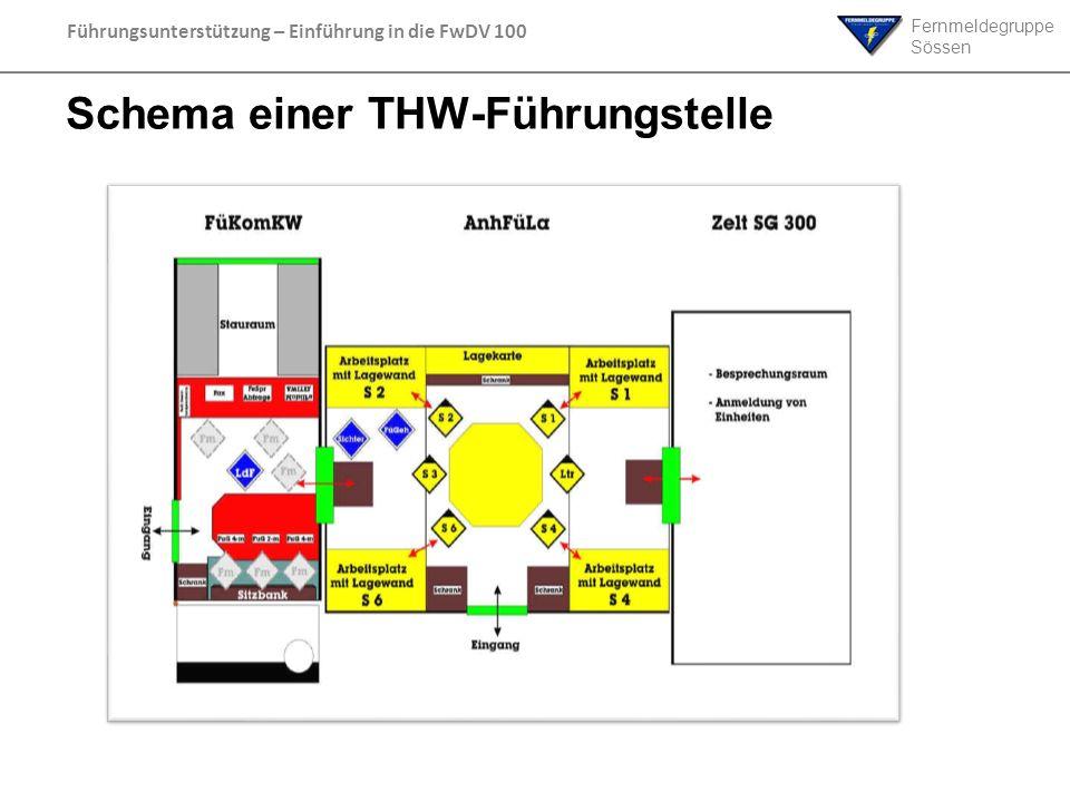 Fernmeldegruppe Sössen Führungsunterstützung – Einführung in die FwDV 100 Schema einer THW-Führungstelle