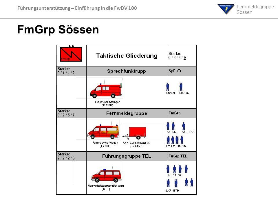 Fernmeldegruppe Sössen Führungsunterstützung – Einführung in die FwDV 100 FmGrp Sössen