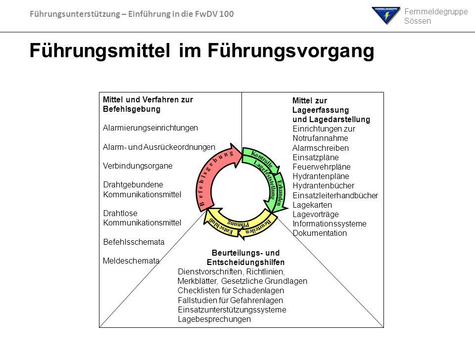 Fernmeldegruppe Sössen Führungsunterstützung – Einführung in die FwDV 100 Führungsmittel im Führungsvorgang B e f e h l s g e b u n g L a g e f e s t