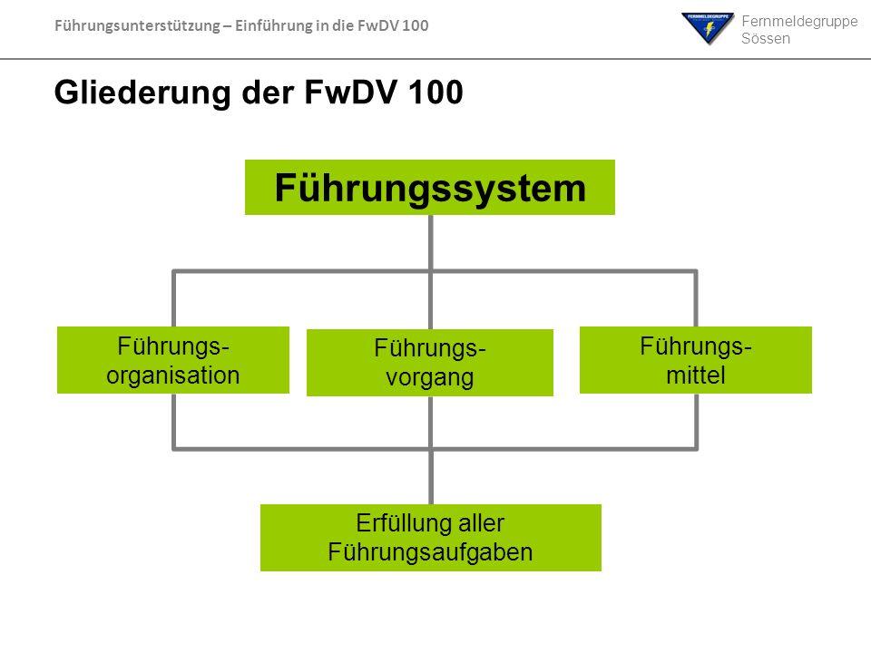 Fernmeldegruppe Sössen Führungsunterstützung – Einführung in die FwDV 100 Gliederung der FwDV 100 Führungssystem Führungs- vorgang Führungs- organisat