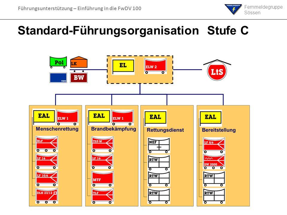 Fernmeldegruppe Sössen Führungsunterstützung – Einführung in die FwDV 100 Standard-Führungsorganisation Stufe C