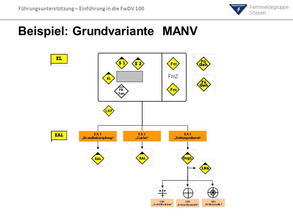 Fernmeldegruppe Sössen Führungsunterstützung – Einführung in die FwDV 100 Beispiel: Grundvariante MANV