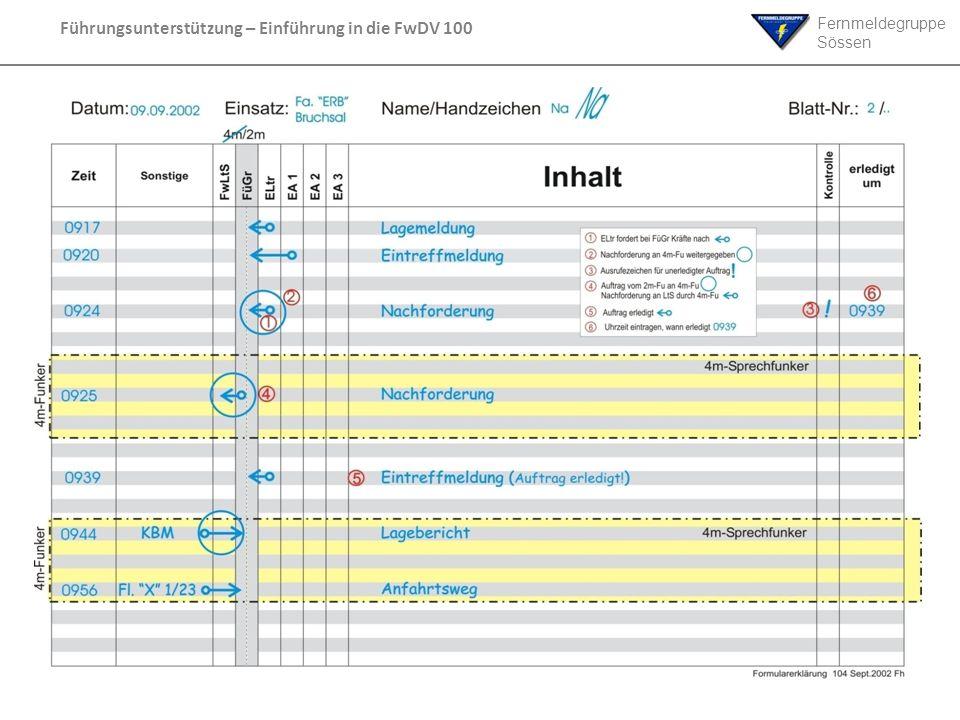 Fernmeldegruppe Sössen Führungsunterstützung – Einführung in die FwDV 100