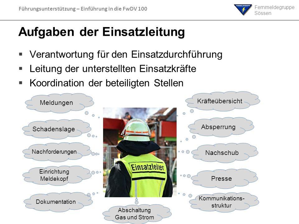 Fernmeldegruppe Sössen Führungsunterstützung – Einführung in die FwDV 100 Aufgaben der Einsatzleitung Verantwortung für den Einsatzdurchführung Leitun