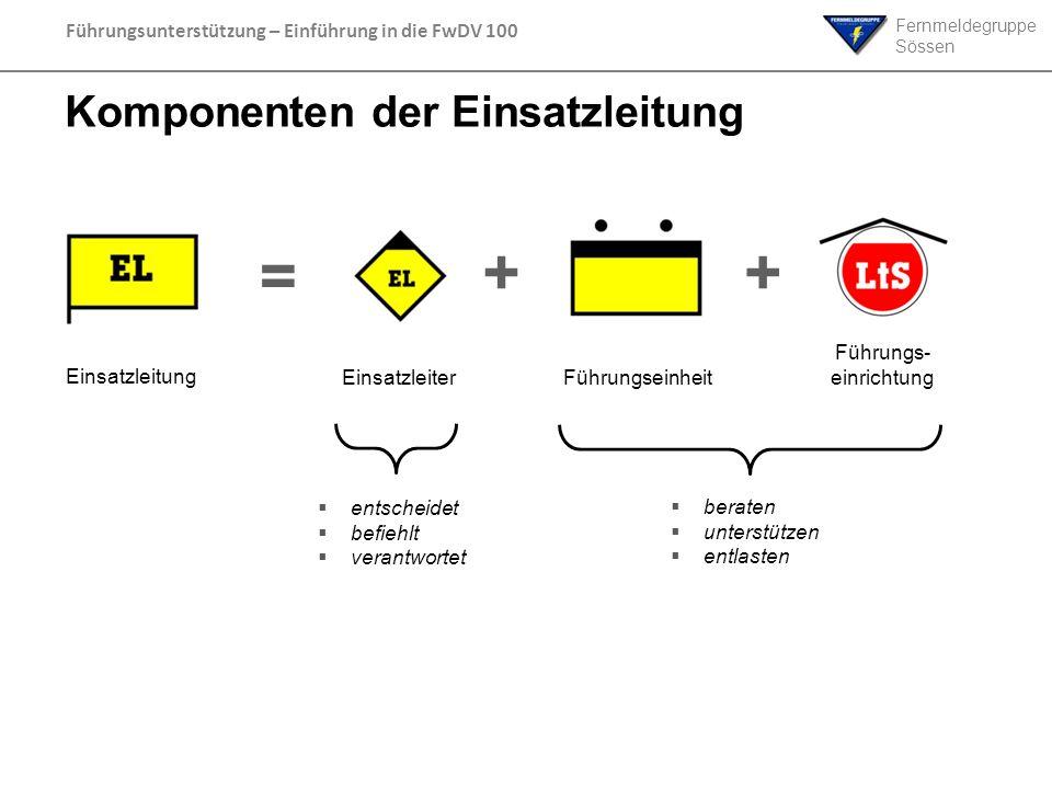 Fernmeldegruppe Sössen Führungsunterstützung – Einführung in die FwDV 100 Komponenten der Einsatzleitung Einsatzleitung = Einsatzleiter + Führungseinh