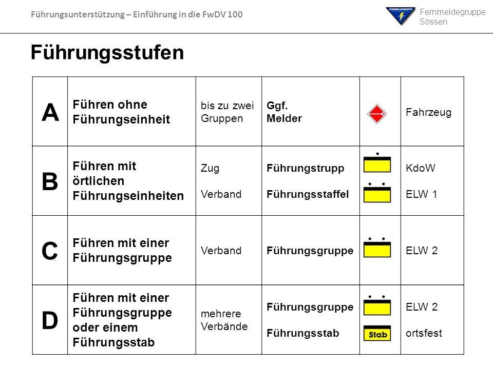 Fernmeldegruppe Sössen Führungsunterstützung – Einführung in die FwDV 100 Führungsstufen A Führen ohne Führungseinheit bis zu zwei Gruppen Ggf. Melder