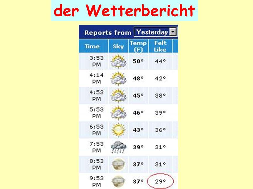der Wetterbericht