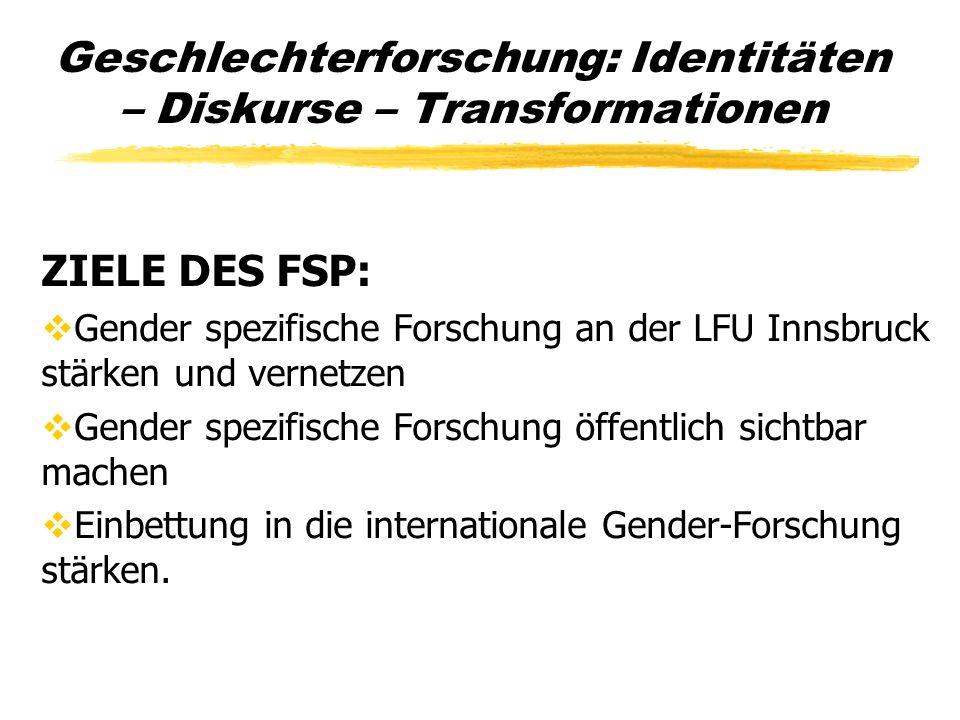 Geschlechterforschung: Identitäten – Diskurse – Transformationen ZIELE DES FSP: Gender spezifische Forschung an der LFU Innsbruck stärken und vernetzen Gender spezifische Forschung öffentlich sichtbar machen Einbettung in die internationale Gender-Forschung stärken.