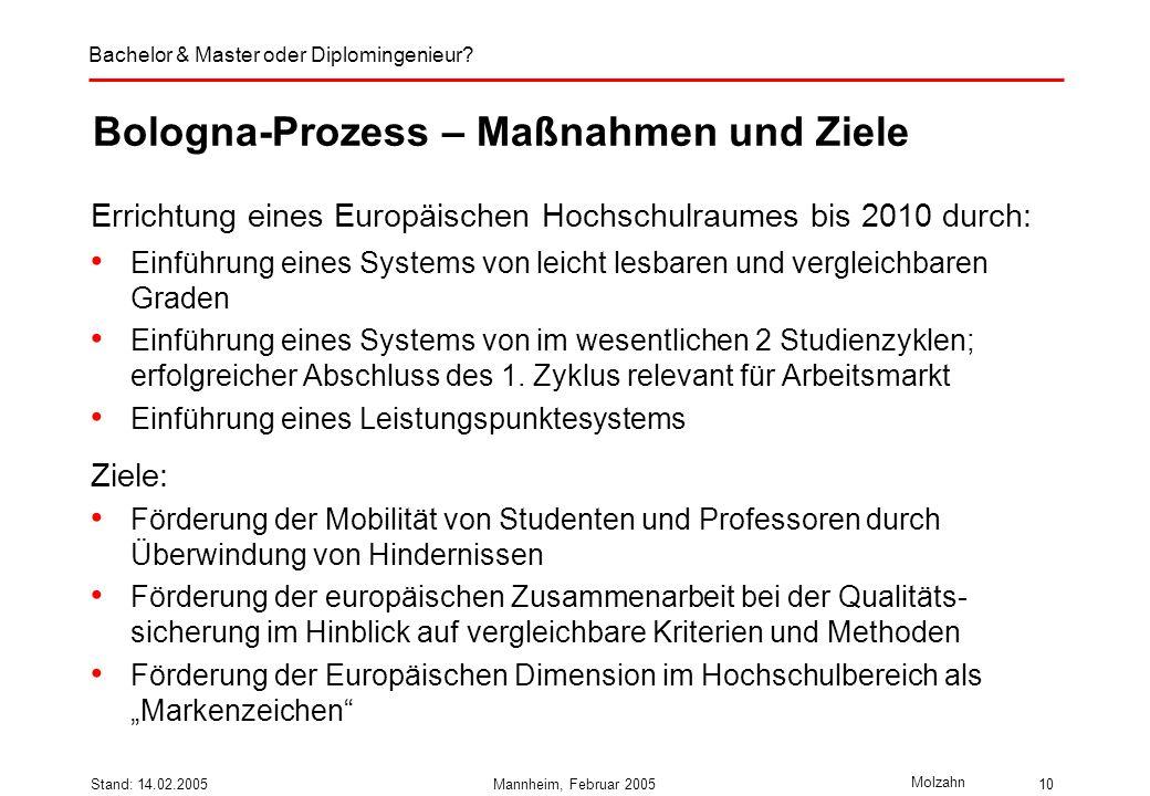Bachelor & Master oder Diplomingenieur? Molzahn Stand: 14.02.2005Mannheim, Februar 200510 Bologna-Prozess – Maßnahmen und Ziele Errichtung eines Europ