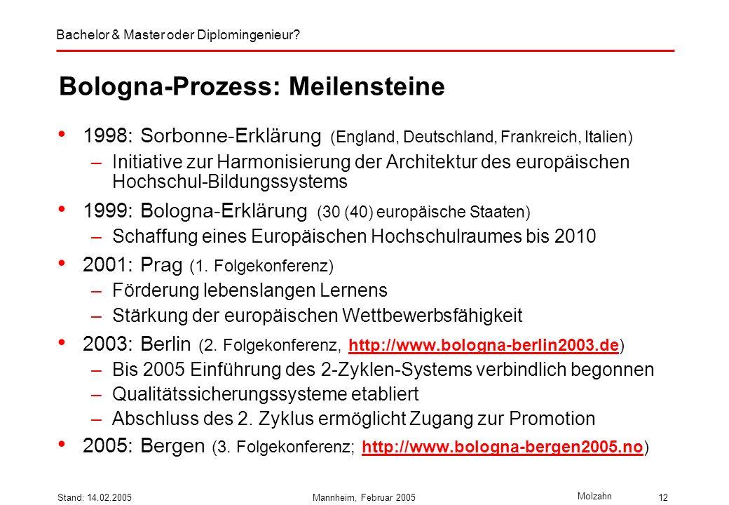 Bachelor & Master oder Diplomingenieur? Molzahn Stand: 14.02.2005Mannheim, Februar 200512 Bologna-Prozess: Meilensteine 1998: Sorbonne-Erklärung (Engl