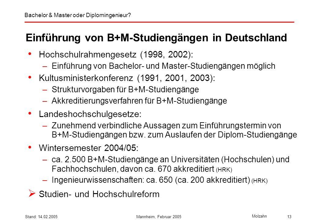 Bachelor & Master oder Diplomingenieur? Molzahn Stand: 14.02.2005Mannheim, Februar 200513 Einführung von B+M-Studiengängen in Deutschland Hochschulrah