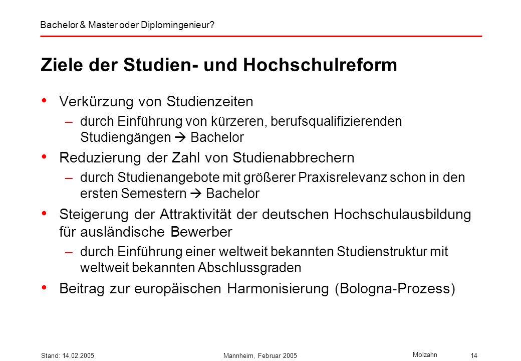 Bachelor & Master oder Diplomingenieur? Molzahn Stand: 14.02.2005Mannheim, Februar 200514 Ziele der Studien- und Hochschulreform Verkürzung von Studie