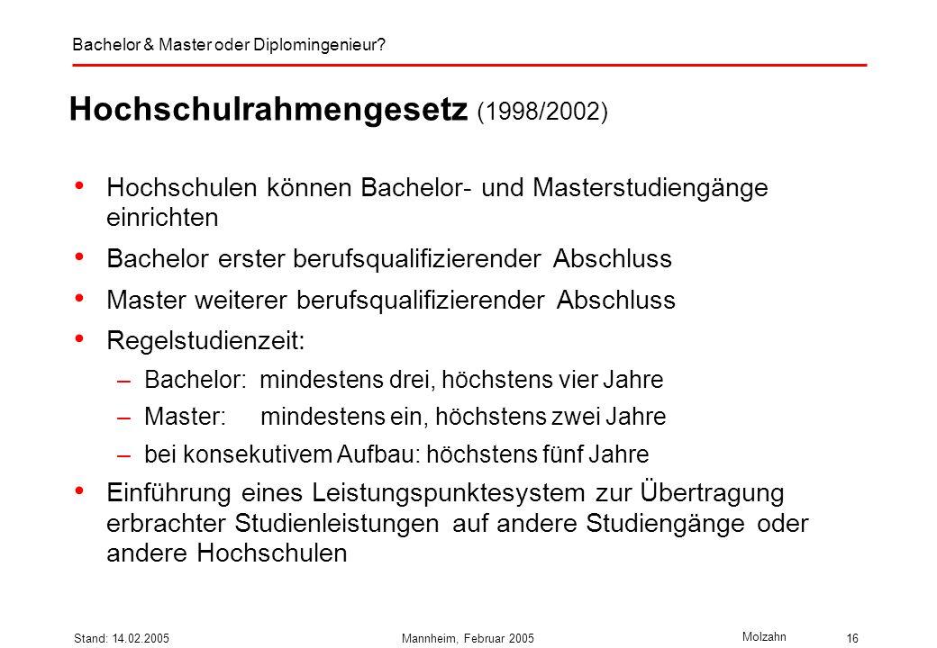 Bachelor & Master oder Diplomingenieur? Molzahn Stand: 14.02.2005Mannheim, Februar 200516 Hochschulrahmengesetz (1998/2002) Hochschulen können Bachelo