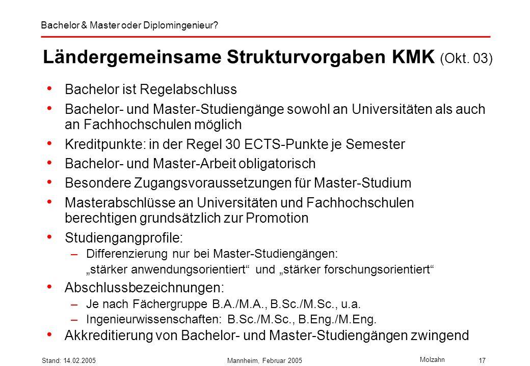 Bachelor & Master oder Diplomingenieur? Molzahn Stand: 14.02.2005Mannheim, Februar 200517 Ländergemeinsame Strukturvorgaben KMK (Okt. 03) Bachelor ist