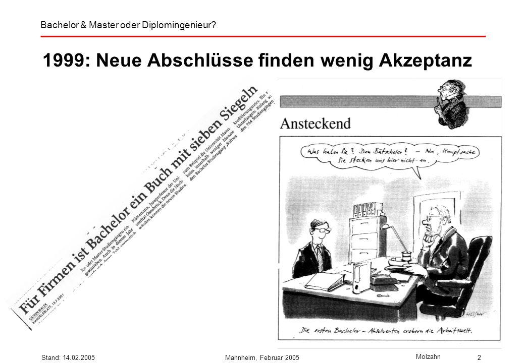 Bachelor & Master oder Diplomingenieur? Molzahn Stand: 14.02.2005Mannheim, Februar 20052 1999: Neue Abschlüsse finden wenig Akzeptanz