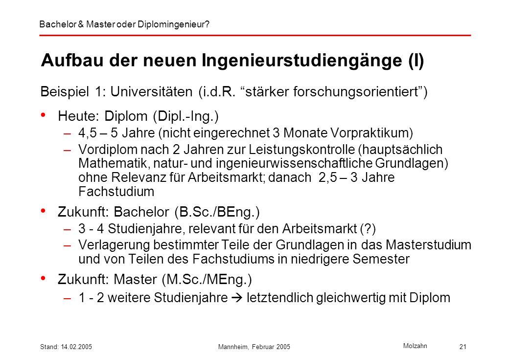 Bachelor & Master oder Diplomingenieur? Molzahn Stand: 14.02.2005Mannheim, Februar 200521 Aufbau der neuen Ingenieurstudiengänge (I) Beispiel 1: Unive