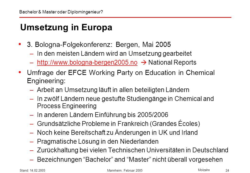 Bachelor & Master oder Diplomingenieur? Molzahn Stand: 14.02.2005Mannheim, Februar 200524 Umsetzung in Europa 3. Bologna-Folgekonferenz: Bergen, Mai 2