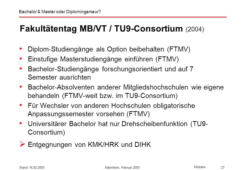 Bachelor & Master oder Diplomingenieur? Molzahn Stand: 14.02.2005Mannheim, Februar 200527 Fakultätentag MB/VT / TU9-Consortium (2004) Diplom-Studiengä