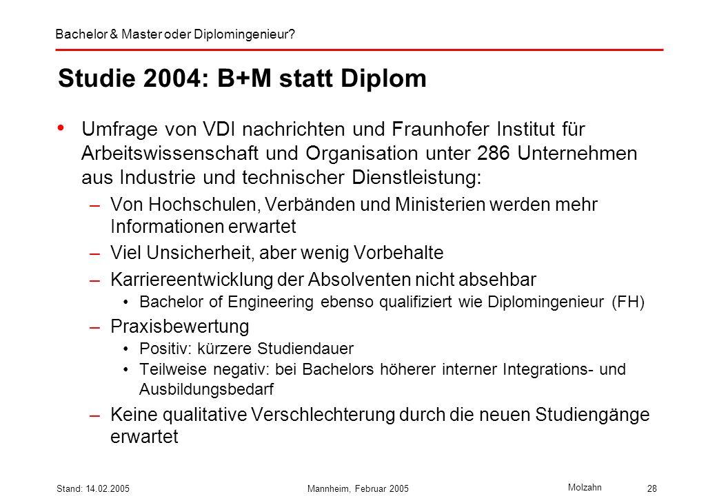 Bachelor & Master oder Diplomingenieur? Molzahn Stand: 14.02.2005Mannheim, Februar 200528 Studie 2004: B+M statt Diplom Umfrage von VDI nachrichten un
