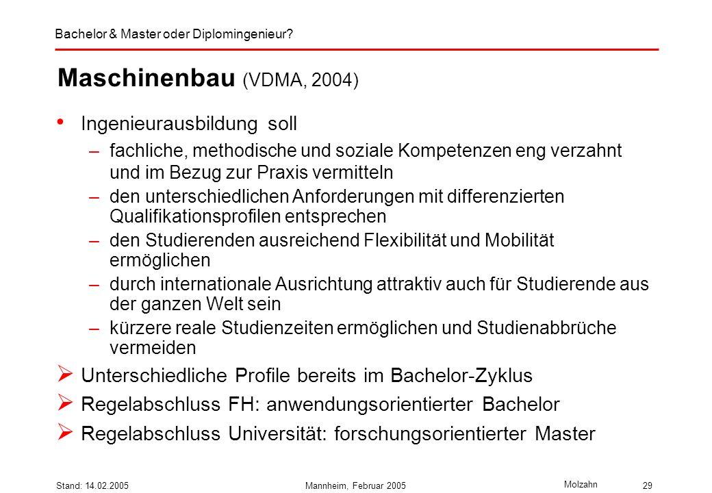 Bachelor & Master oder Diplomingenieur? Molzahn Stand: 14.02.2005Mannheim, Februar 200529 Maschinenbau (VDMA, 2004) Ingenieurausbildung soll –fachlich