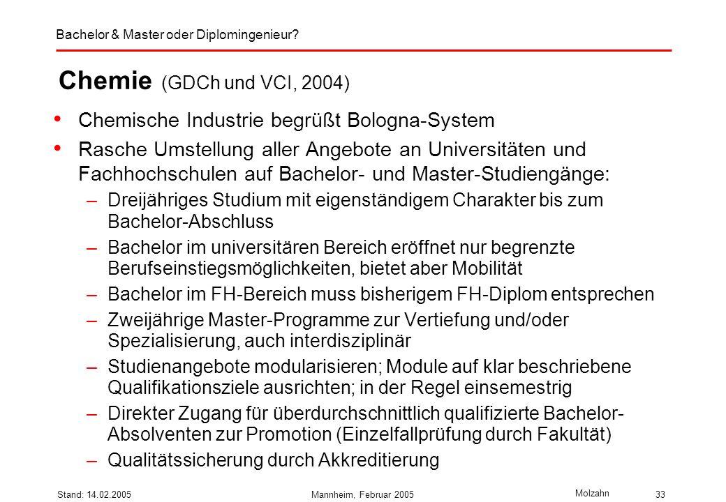 Bachelor & Master oder Diplomingenieur? Molzahn Stand: 14.02.2005Mannheim, Februar 200533 Chemie (GDCh und VCI, 2004) Chemische Industrie begrüßt Bolo