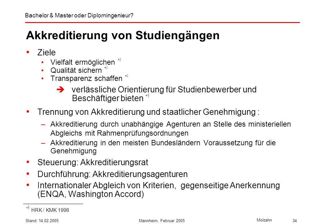 Bachelor & Master oder Diplomingenieur? Molzahn Stand: 14.02.2005Mannheim, Februar 200534 Akkreditierung von Studiengängen Ziele Vielfalt ermöglichen