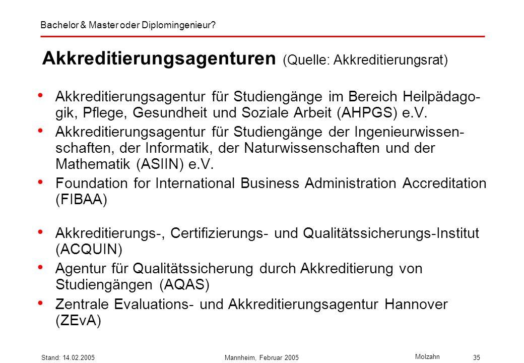 Bachelor & Master oder Diplomingenieur? Molzahn Stand: 14.02.2005Mannheim, Februar 200535 Akkreditierungsagenturen (Quelle: Akkreditierungsrat) Akkred