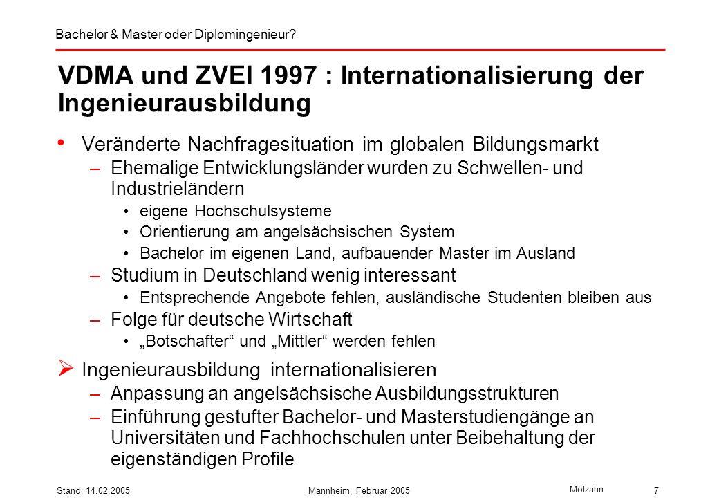 Bachelor & Master oder Diplomingenieur? Molzahn Stand: 14.02.2005Mannheim, Februar 20057 VDMA und ZVEI 1997 : Internationalisierung der Ingenieurausbi